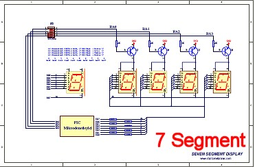 7SEGMENT LED DISPLAY